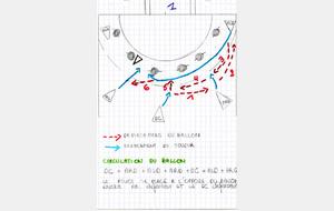 Exercices 16 Filles Hbcga Handball Club Gaillon Aubevoye Site Officiel 27 Eure